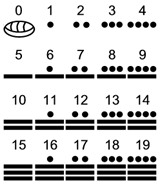 Maya_Numeros_Matematicas.png